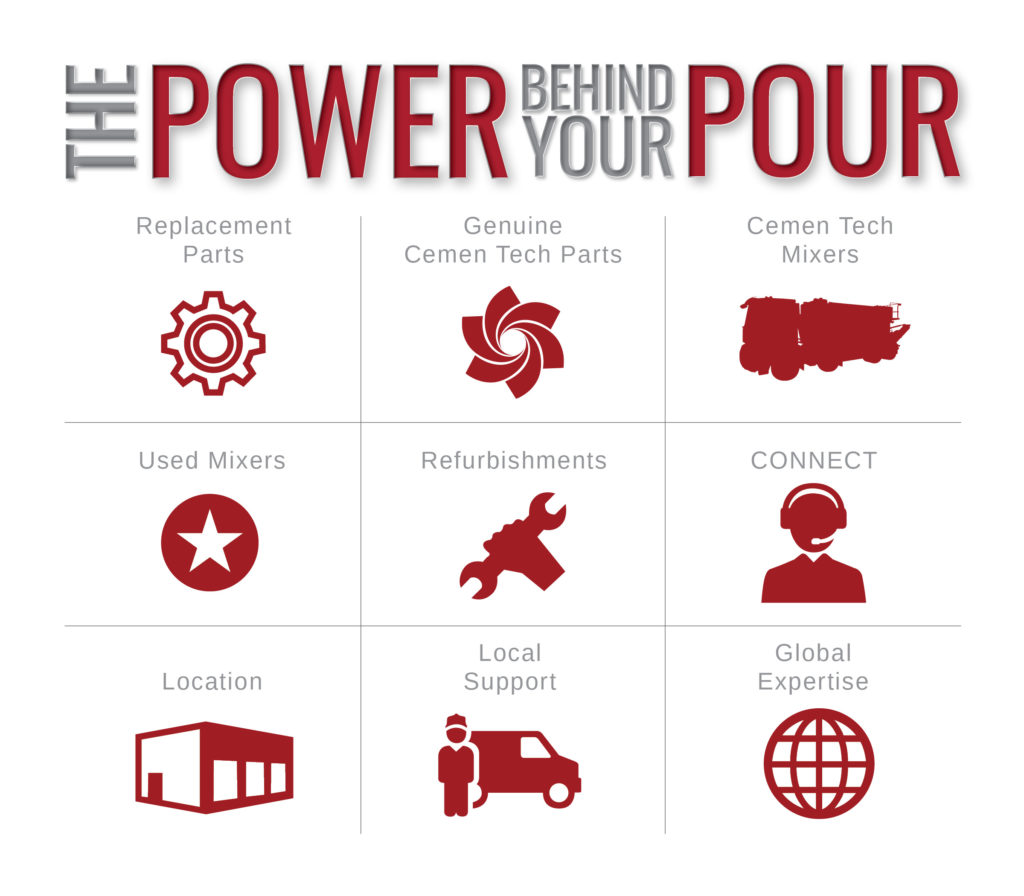 The Power Behind Your Pour Infographic